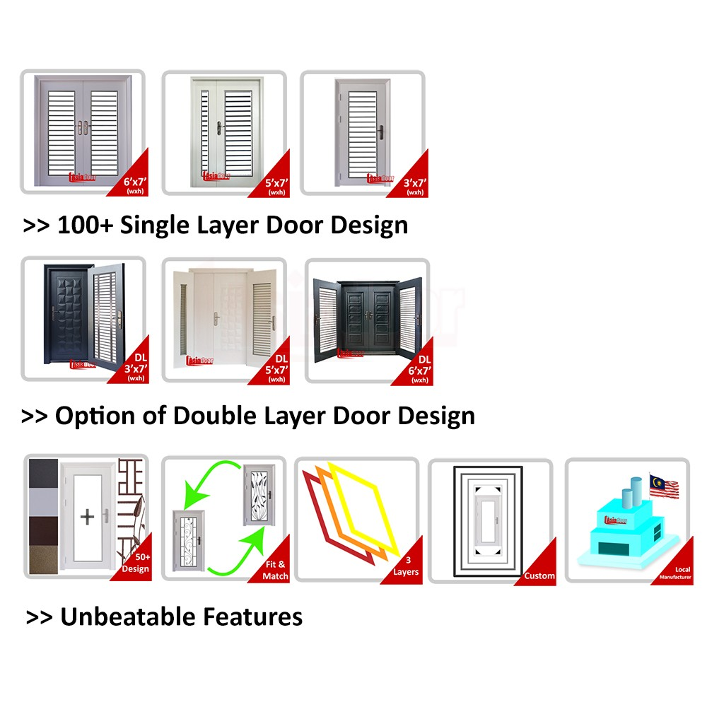 Asia Safety Door Features · Zoom  sc 1 st  Asia Safety Door & Asia Safety Door Features